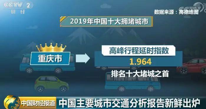 """中国""""堵城""""排行榜来了!重庆市今年排第一名!"""