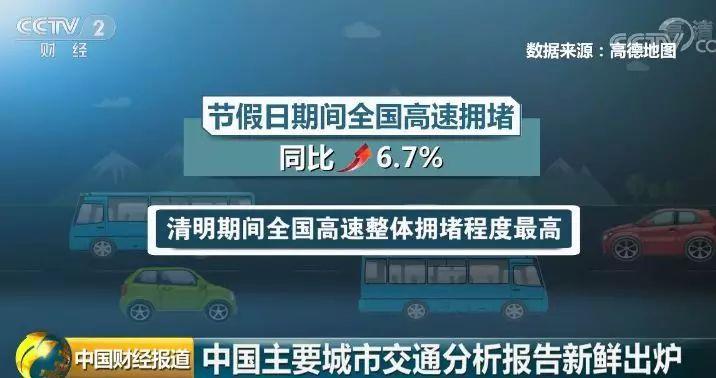 """中国""""堵城""""排行榜来了!这座城市今年排第一名"""