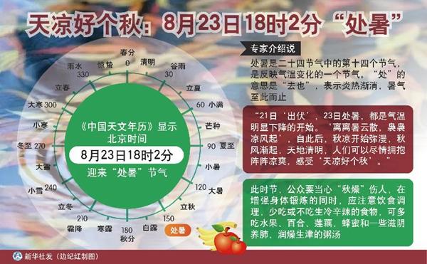 """最好新秋时:8月23日18时2分""""处暑"""""""