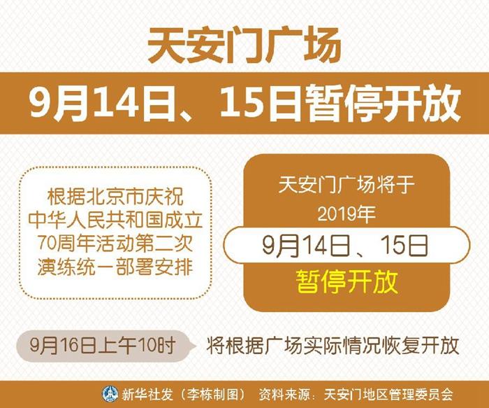 北京:天安门广场9月14日、15日暂停开放