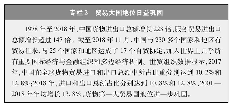 (图表)[新时代的中国与世界白皮书]专栏2 贸易大国地位日益巩固