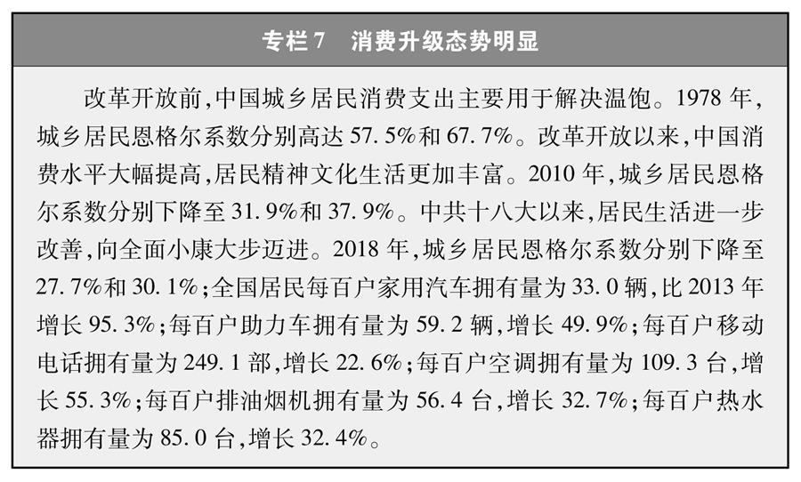 (图表)[新时代的中国与世界白皮书]专栏7 消费升级态势明显