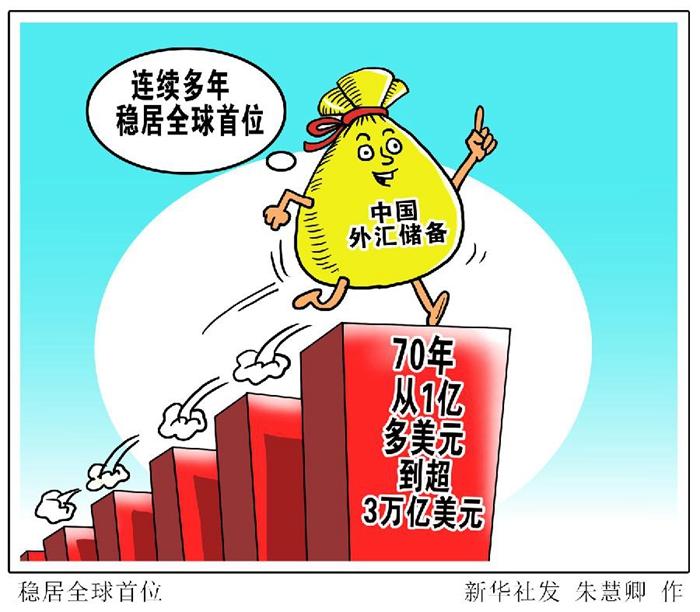 369外汇网70年,中国外汇储备从1亿多美元到超3万亿美元
