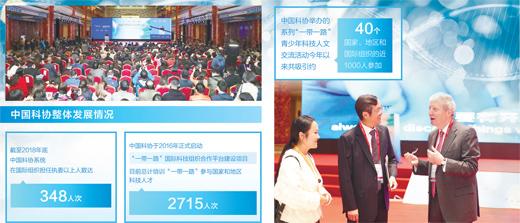 国际科技界三会议同时在京召开让科技造福人类