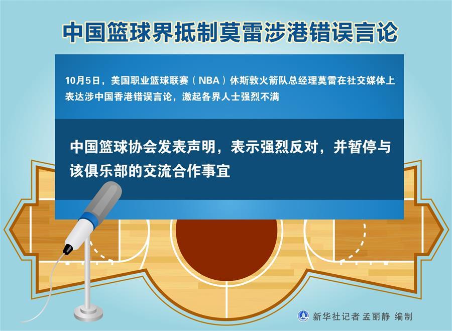 (體育·年終稿)(7)新華社體育部評出2019年中國體育十大新聞