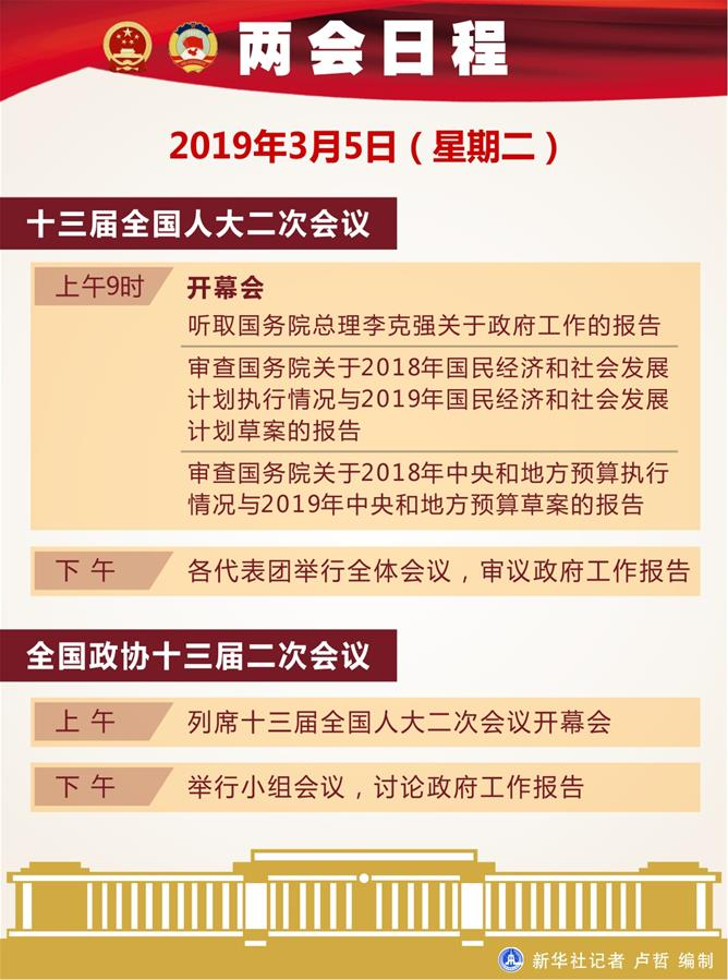 (图表)[两会日程预告]3月5日两会日程