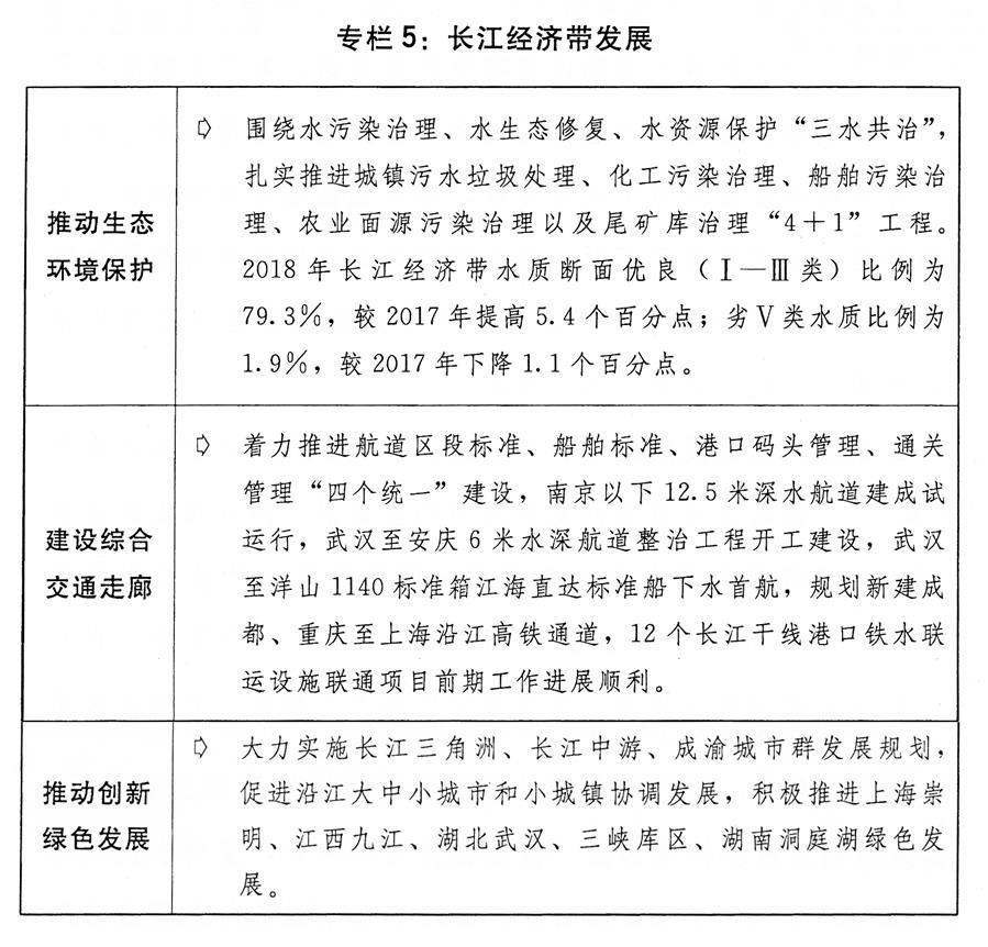 (圖表)[兩會受權發布]關于2018年國民經濟和社會發展計劃執行情況與2019年國民經濟和社會發展計劃草案的報告(專欄5)
