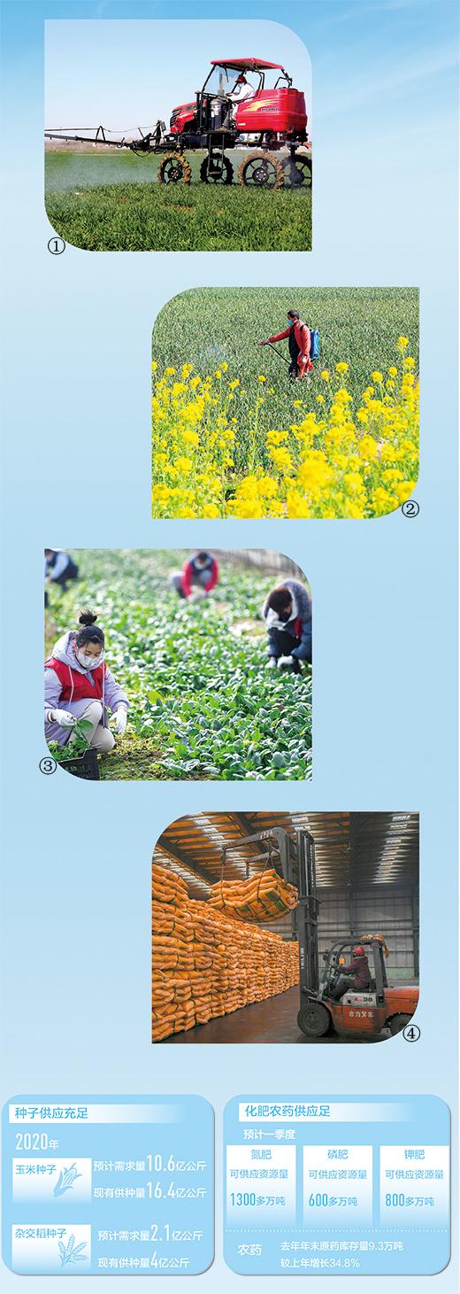 提高化肥农药利用率 扎实抓好春季农业生产