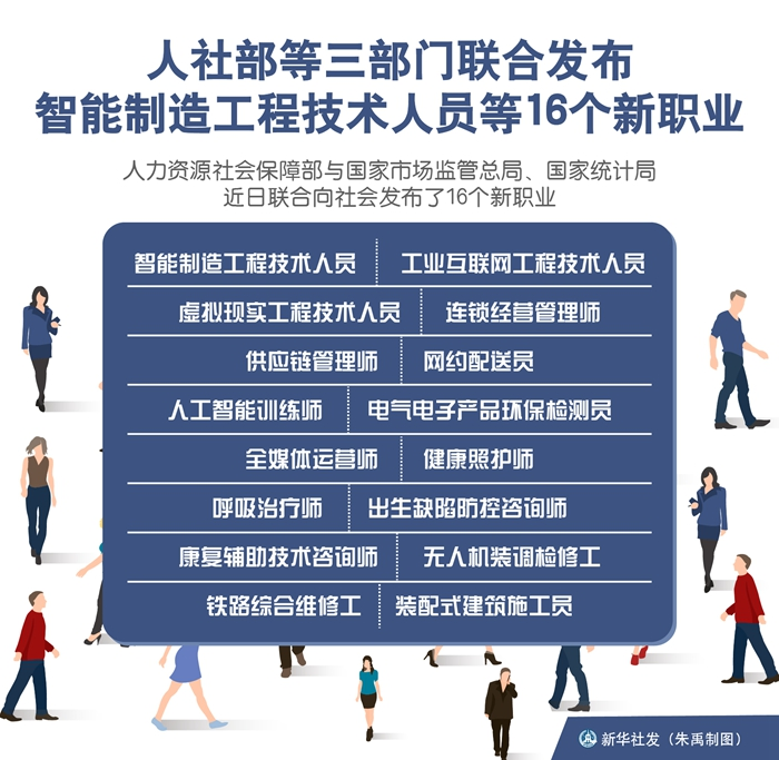 三部门发布智能制造工程技术人员等16个新职业