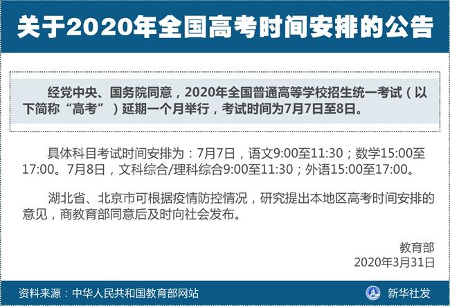 教育部:2020年全国高考延期一个月举行 考试时间为7月7日至8日
