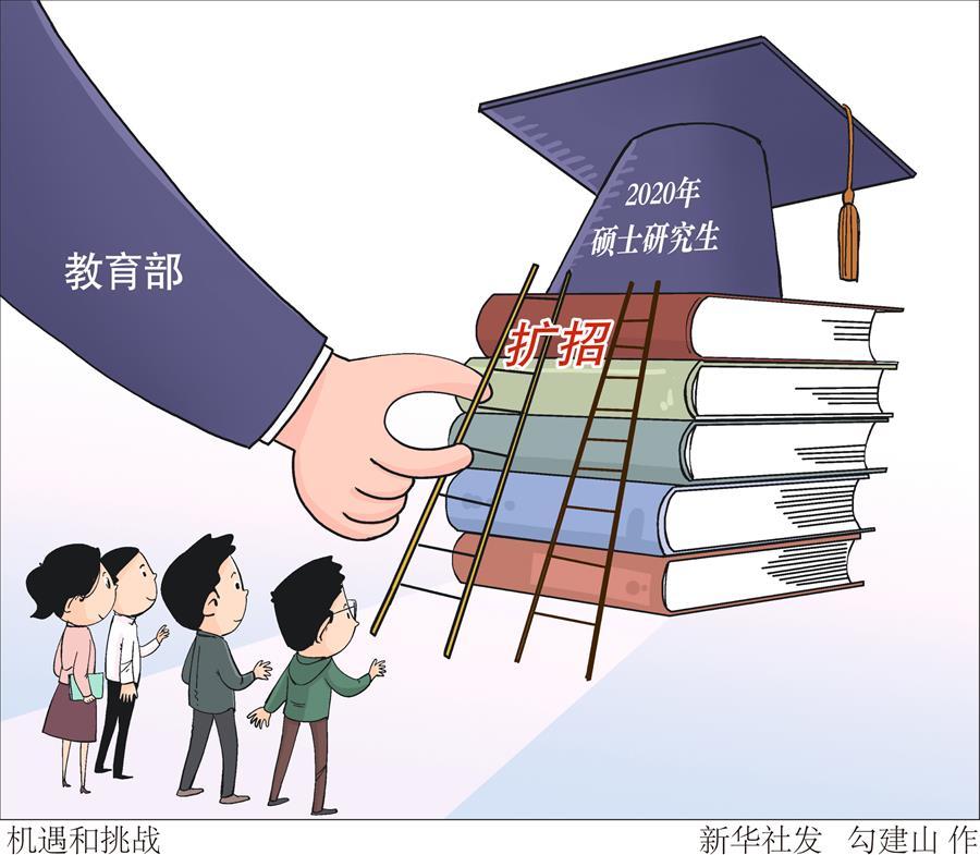 (圖表·漫畫)[新華調查]機遇和挑戰