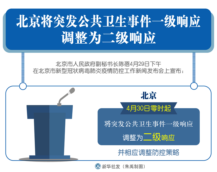 北京市重大突发公共卫生事件应急水平将进行调整