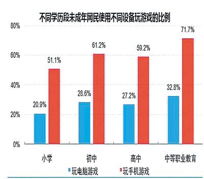 """未成年网民1.75亿 中国网民""""新势力""""崛起龙行天下第一部全集"""