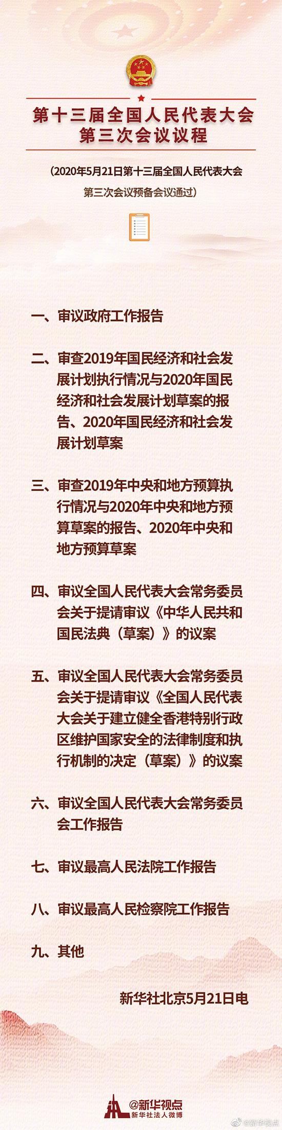 (两会受权发布)第十三届全国人民代表大会第三次会议议程