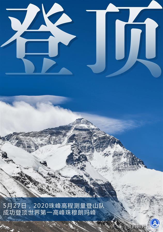 (图表·海报)[2020珠峰高程测量]登顶(1)