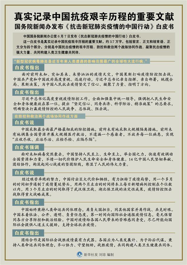 """(图表)[""""抗击疫情的中国行动""""白皮书]真实记录中国抗疫艰辛历程的重要文献 国务院新闻办发布《抗击新冠肺炎疫情的中国行动》白皮书"""
