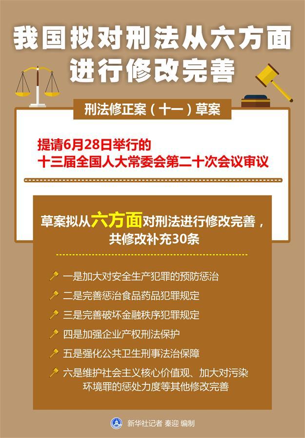 我国拟对刑法从六方面进行修改完善 共修改补充30条