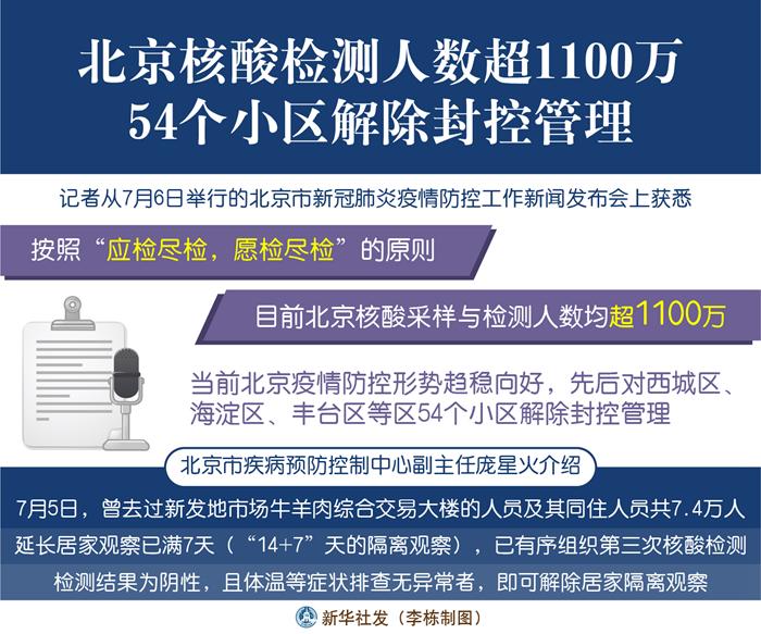 新万博体育核酸检测人数超1100万
