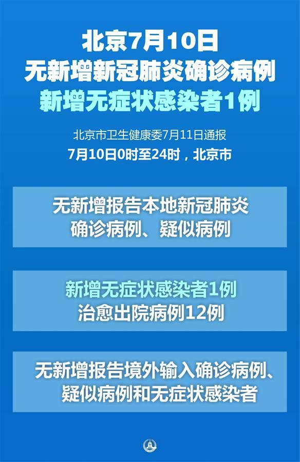 (图表·海报)[聚焦疫情防控]北京7月10日无新增新冠肺炎确诊病例 新增无症状感染者1例