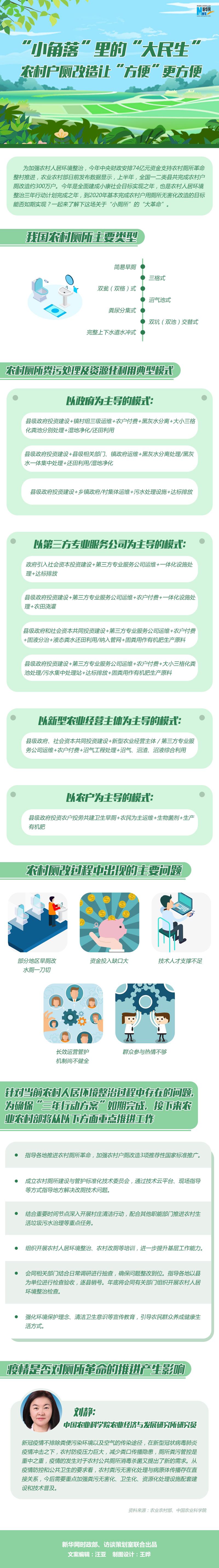 """""""小角落""""里的""""大民生"""":农村户厕改造让""""方便""""更方便"""