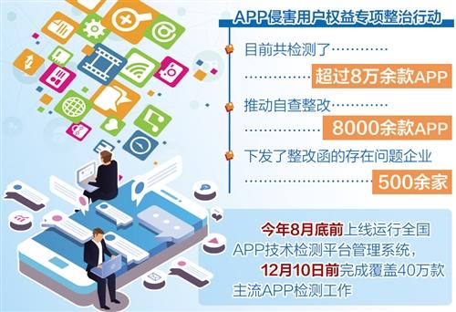 """给手机装""""后门""""?没门!12月10日前将检测40万款APP"""