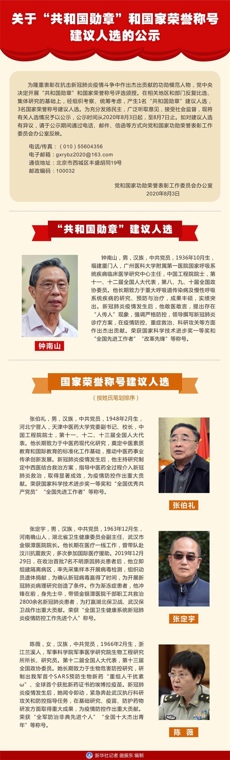 """""""共和国勋章""""和国家荣誉称号建议人选公示 钟南山上榜"""