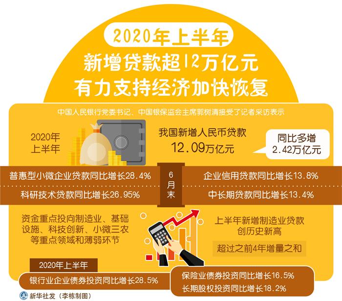全力支持经济社会恢复发展 牢牢守住风险底线——访中国人民银行党委书记、中国银保监会主席郭树清