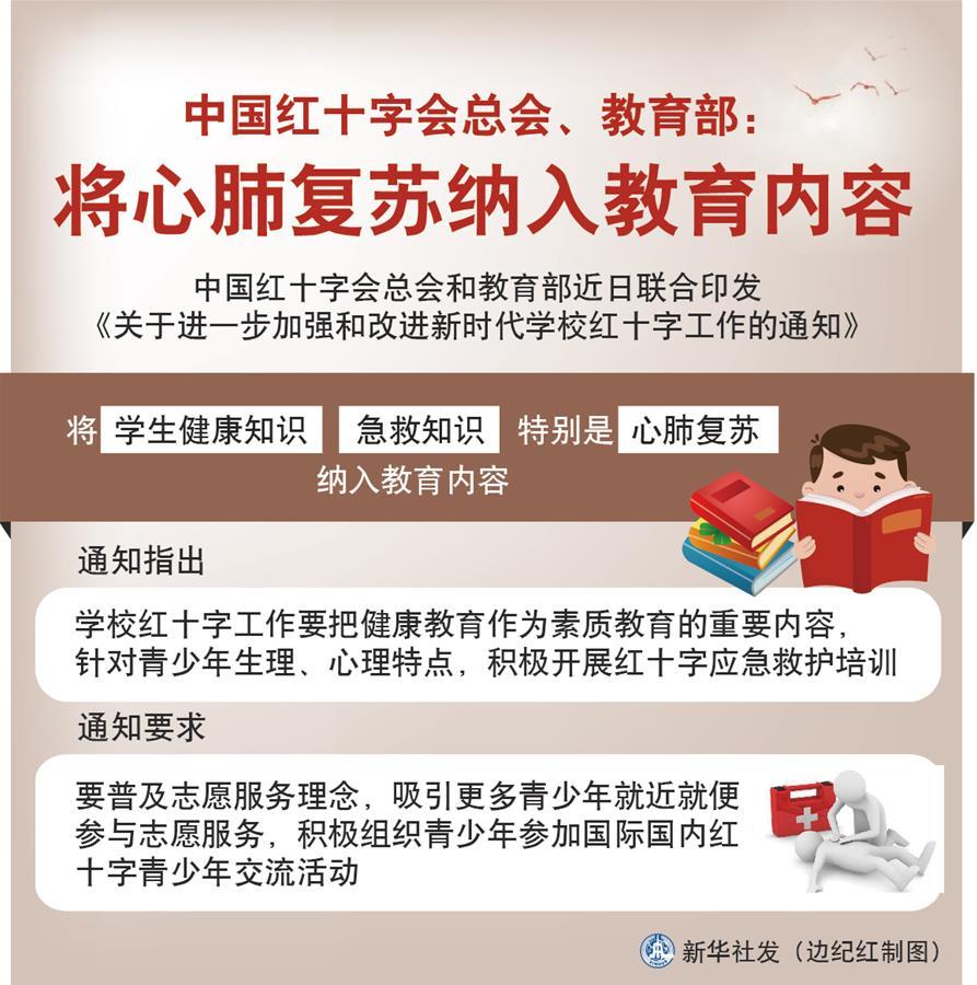 (圖表)〔社會〕中國紅十字會總會、教育部:將心肺復蘇納入教育內容