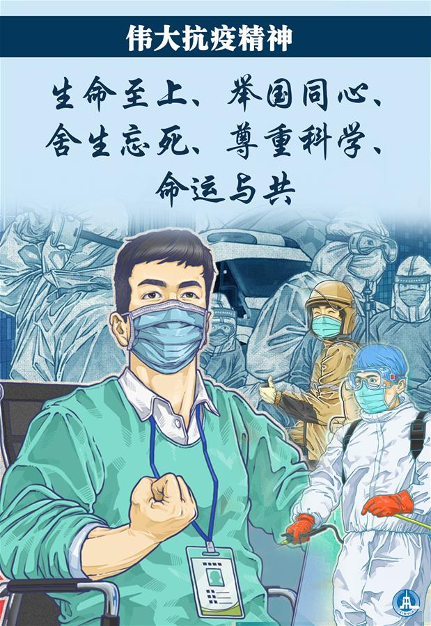 (圖表·海報)〔時政〕偉大抗疫精神:生命至上、舉國同心、舍生忘死、尊重科學、命運與共