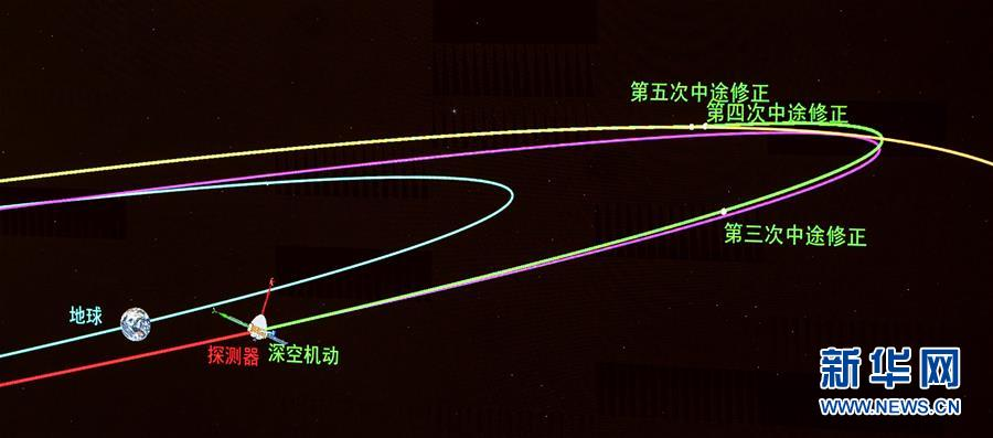 """(科技)(6)""""天問一號""""探測器順利完成深空機動"""