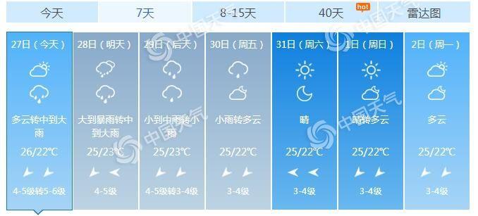 """""""莫拉菲""""已加强为强台风 海南暴雨来袭阵风9至10级"""