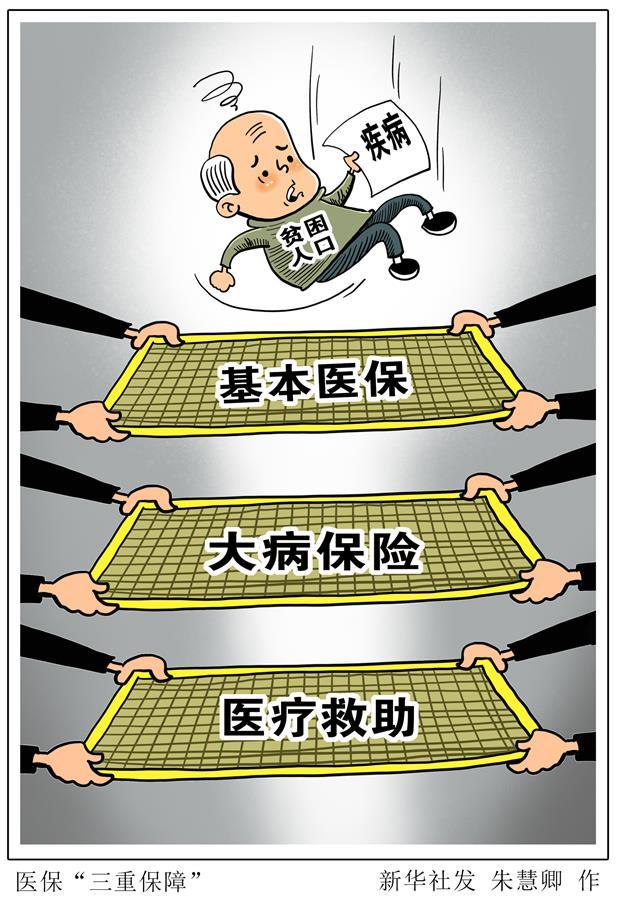 """(图表·漫画)[国家扶贫日]医保""""三重保障"""""""