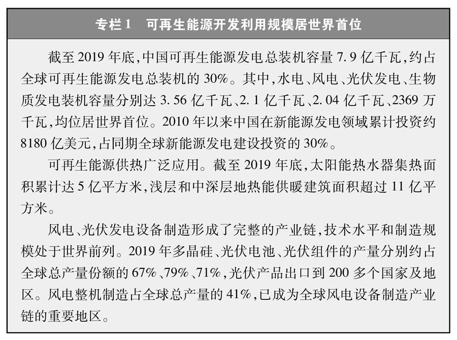 (图表)[受权发布]《新时代的中国能源发展》白皮书(专栏1)