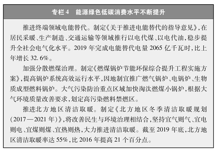 (图表)[受权发布]《新时代的中国能源发展》白皮书(专栏4)