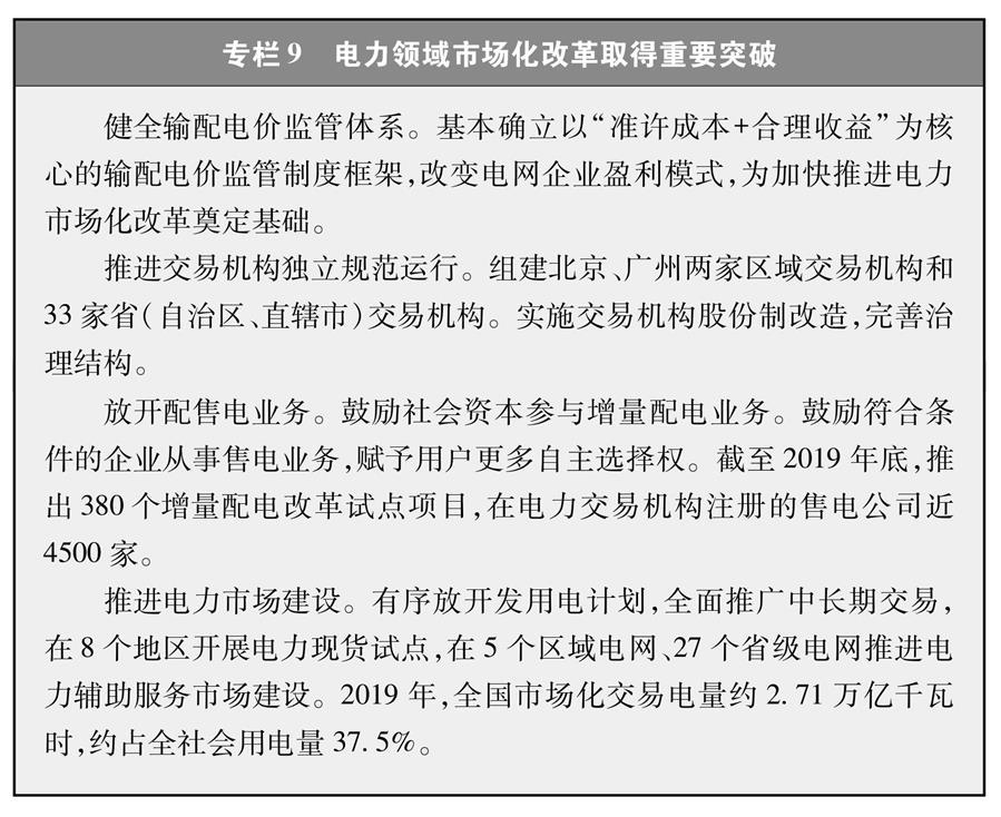 (图表)[受权发布]《新时代的中国能源发展》白皮书(专栏9)