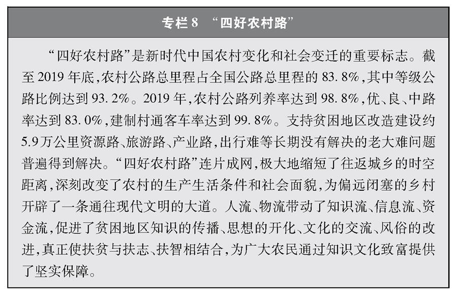 (图表)[受权发布]《中国交通的可持续发展》白皮书(专栏8)