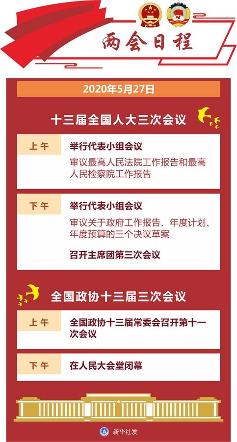"""5月27日:人代会审议""""两高""""报告等 全国政协十三届三次会议闭幕"""