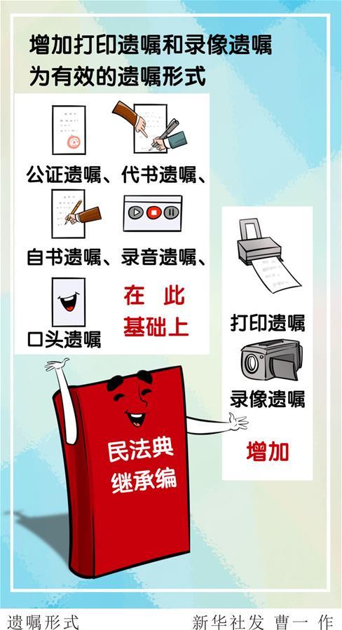 (新华全媒头条·两会特别报道·图文互动)(8)新时代的人民法典——《中华人民共和国民法典》诞生记