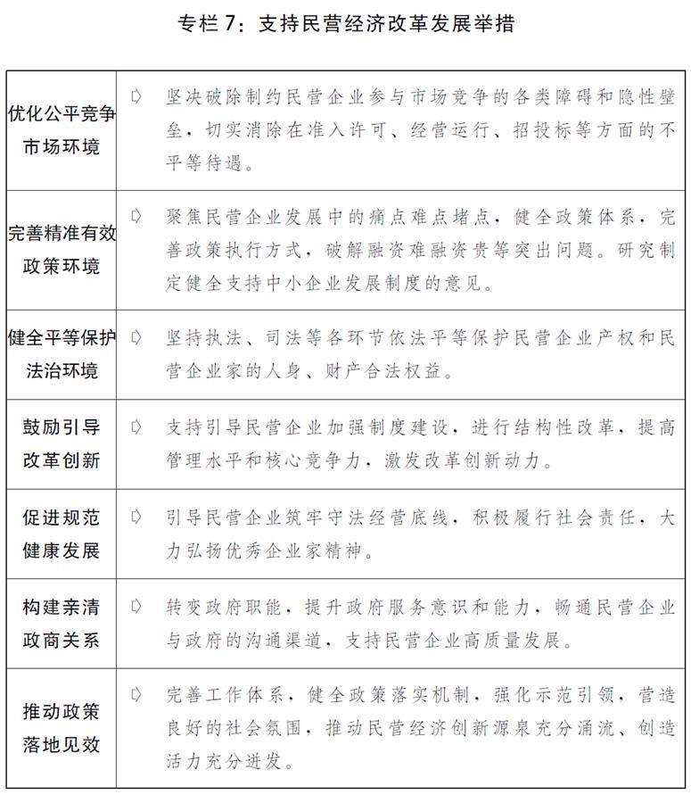 (图表)[两会受权发布]关于2019年国民经济和社会发展计划执行情况与2020年国民经济和社会发展计划草案的报告(专栏7)