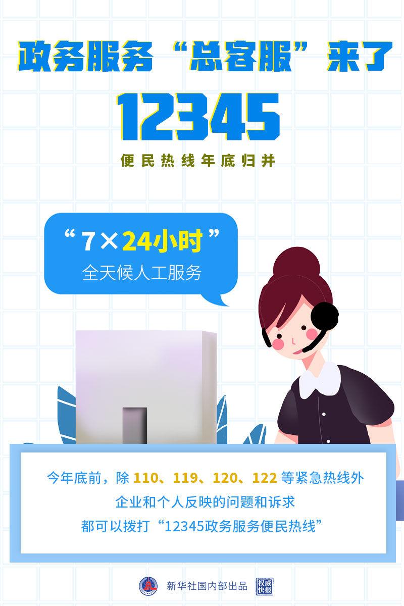 """《【恒达娱乐注册官网】权威快报 12345!政务服务""""总客服""""来了》"""