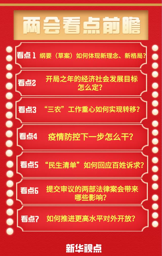 2021年两会前瞻:历史交汇点上的中国信号