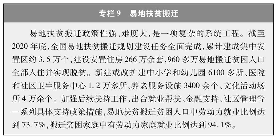 《人类减贫的中国实践》白皮书(全文)(图12)