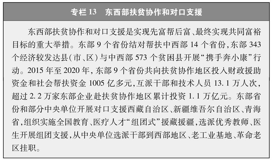 《人类减贫的中国实践》白皮书(全文)(图26)