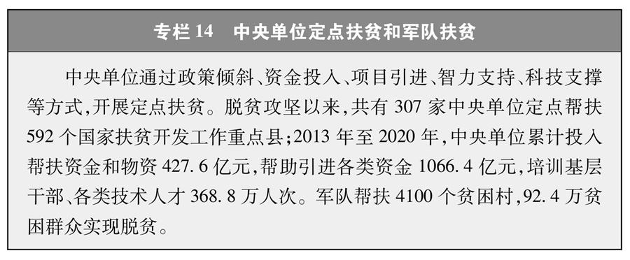 《人类减贫的中国实践》白皮书(全文)(图27)