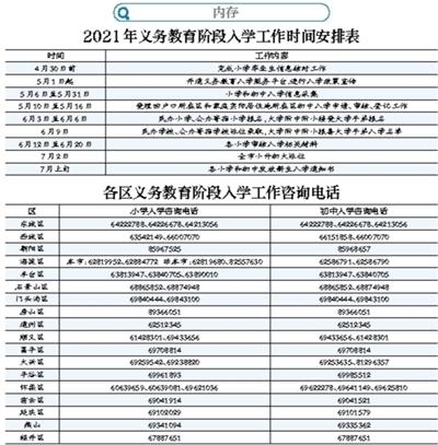 北京市今年进一步加大多校划片力度 5月1日义务教育入学平台开启
