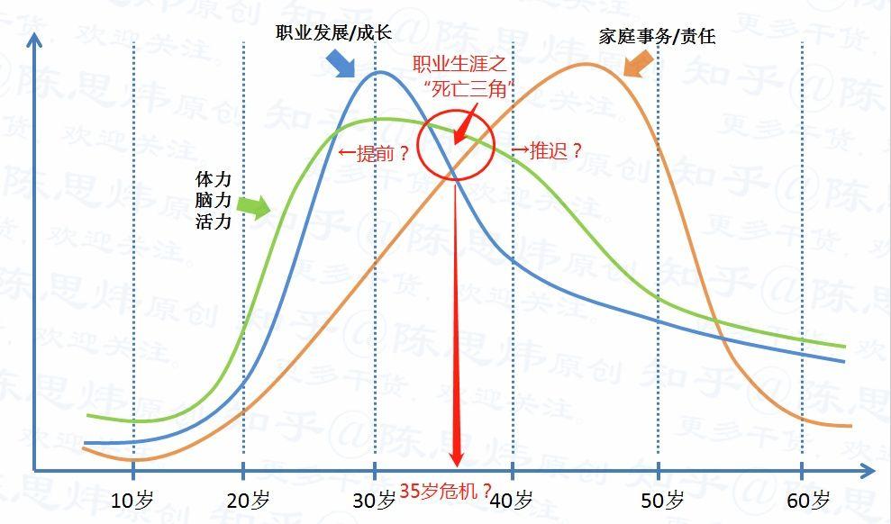 """职场""""年龄红线""""真的存在吗?警惕收割""""青春红利""""不利于社会长远发展"""