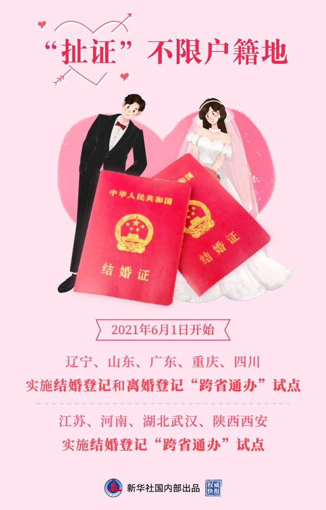 """重大改革!婚姻登记""""跨省通办""""试点解群众""""急难愁盼"""""""