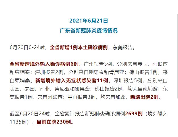 通报!广东省20日新增1例本土确诊病例 为东莞报告