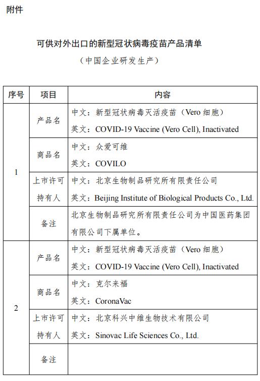 附条件上市!4款疫苗列入对外出口新冠疫苗产品清单