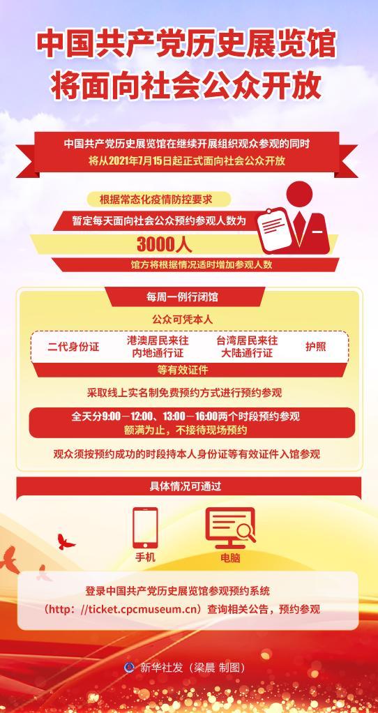 中国共产党历史展览馆将面向...
